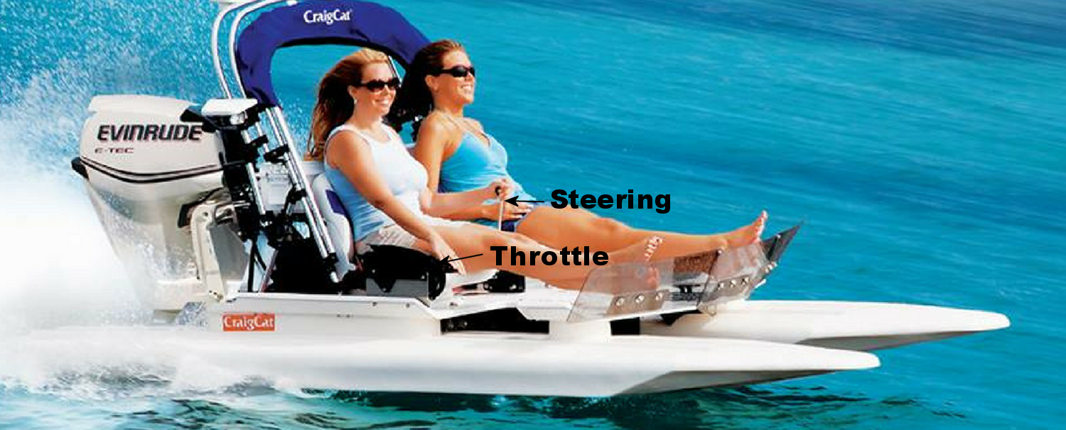 We feature Craigcat Boats